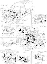 Peugeot Boxer Interier
