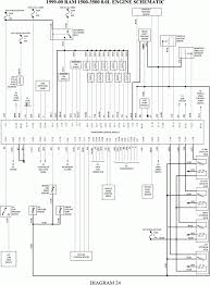 Wiring diagram 1996 dodge ram 1500 trailer