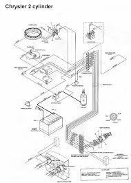 chrysler marine at marinemechanic com 85hp block cooling · chrysler 2 cylinder