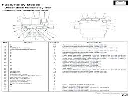 2008 honda pilot fuse box diagram accord free download wiring layout 2001 Honda Civic Fuse Diagram 2008 honda pilot fuse box diagram accord free download wiring layout cigarette ac