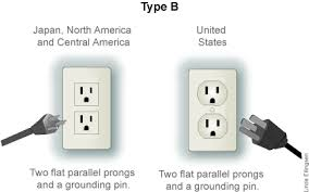 electrical outlets ck north and central america and japan adapter plug