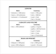 Basic Math Formulas Chart Sample Math Chart 9 Free Documents In Pdf Word