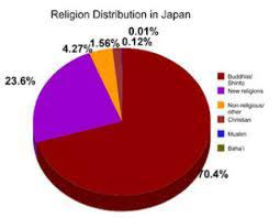 Japan And Australia By Rachel Watson