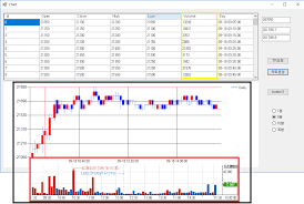 Google Candlestick Chart Examples How To Combine Candlestick Charts And Volume Bar Charts In
