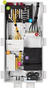 54 best structured wiring systems images structured cabling inside the structured media enclosure
