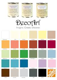 Small Picture How Does DecoArt Chalk Paint At Home Depot Size Up
