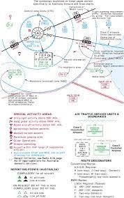 Organized Introduction To Jeppesen Navigation Chart Pdf 2019