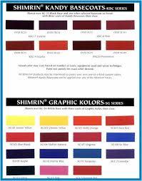 Organic Green Kandy Shimrin 1st Gen Kandy Basecoat 4 Oz Ready To Spray House Of Kolor