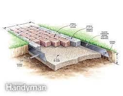brick pathway brick path