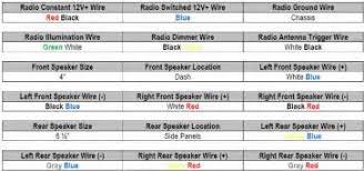 mitsubishi triton mk radio wiring diagram images request a mitsubishi car radio stereo wiring diagram
