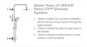 full size of grohe euphoria tub shower system thermostatic with spout starlight chrome retro fit bathrooms
