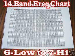 Uk Ham Radio Bands Chart Cb Amateur Ham Radio Frequency Chart 14 Band 24 265mhz To
