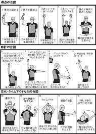 ② 競技ルールと審判のジェスチャー合図一覧表 バスケットボールの