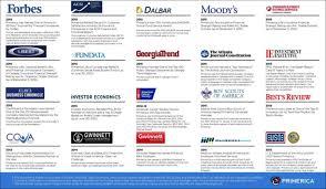 life insurance companies in canada reviews raipurnews