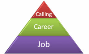 Calling For A Job Career As A Calling In Career Development Iresearchnet