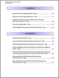 Calfresh Benefits Chart California Department Of Social Services Calfresh Branch