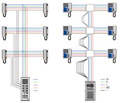 wiring diagram for intercom wiring diagram basic wiring diagram intercom wiring diagram homewiring intercom system wiring diagram wiring diagram intercom wiring diagram intercom