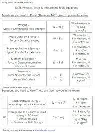 aqa equation sheets