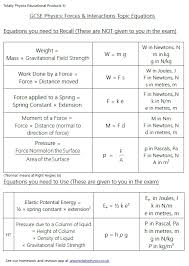 aqa printable equation sheets pack new 2018 gcse physics topics