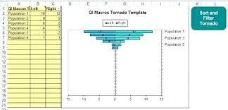 Tornado Chart Excel 2010 Excel 2010 Chart Template Tellers Me