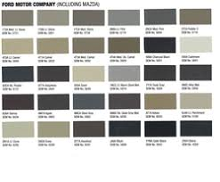 2013 Ford Color Chart Ford Interior Auto Paint By Sem Product