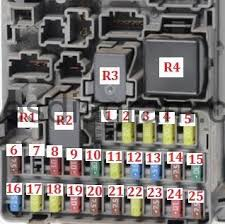 fuse box diagram honda civic 2001 2006 2001 civic fuse box diagram fuse box diagram en honda civic7 blok salon 2