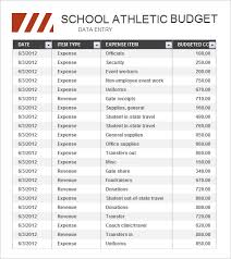 average high school athletic budget 27 images of high school sports budget template tonibest com