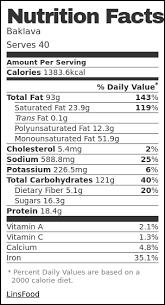 nutrition label for baklava