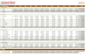 Monthly Business Budget Template Excel Small Business Budget