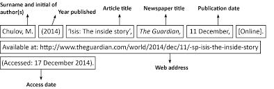 An Online Newspaper Article Study Skills