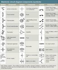 best 25 electrical symbols ideas on pinterest Electrical Engineering Wiring Diagram electrical symbols 15 ~ electrical engineering pics electrical engineering wiring diagram pdf