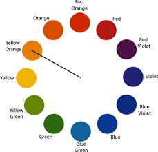Monochromatic Color Scheme Definition a journey through color schemes  [archive] - wetcanvas