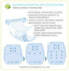 Bumgenius All In One Size Chart Bumgenius Freetime All In One Diaper One Size