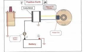 bsa positive ground wiring diagram wiring diagram perf ce 6 volt positive ground wiring diagram elegant bsa positive ground 6 volt positive ground wiring diagram