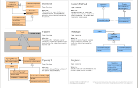 Design Patterns Elements Of Reusable Object Oriented Software Pdf Interesting GoF의 디자인 패턴 개정판] Design Patterns Elements Of Reusable
