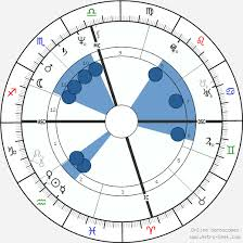 Oprah Winfrey Birth Chart Oprah Winfrey Birth Chart Horoscope Date Of Birth Astro