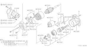 1993 nissan pickup engine diagram wiring diagram for you • starter motor for 1993 nissan hardbody pickup 1986 5 1994 1993 nissan pickup interior 1993 nissan se v6 4x4