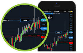 Cfd Forex Mobile Trading Apps Oanda