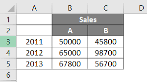 A Chart Legends In Chart How To Add And Remove Legends In Excel Chart