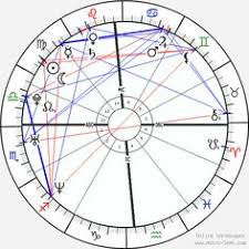 Bach Natal Chart 121 Best Birth Charts Of Famous People Images In 2019