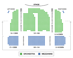 Act Theatre Seating Chart An Act Of God Stagelight Magazine