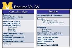 Differences Between Cv And Resume Difference Cv And Resume All