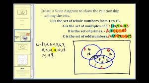 Venn Diagram For Sets Set Operations And Venn Diagrams Part 2 Of 2 Youtube