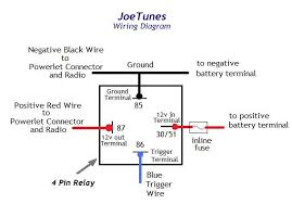 joetunes hidden audio system i drew up a simple wiring diagram to make the wiring of the relay easier alright let s get into it