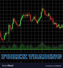 Forex Fx Charts Forex Trading Japanese Candles Chart On A Black