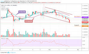 Ripple Trade Chart Ripple Price Prediction Xrp Usd Trading Near Crucial