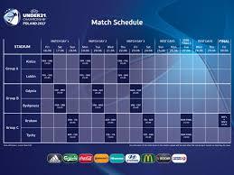 Europei Under 21 2017: diretta streaming live, gironi, calendario e squadre