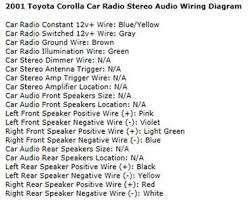 2000 toyota avalon radio wiring diagram 2000 image 2000 toyota avalon radio wiring diagram 2000 auto wiring diagram on 2000 toyota avalon radio wiring