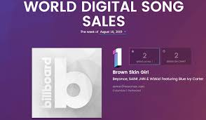 Nigeria To The World As Wizkid And Davido Top Billboard