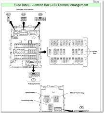 2000 nissan sentra interior fuse box diagram somurich com 1996 Nissan Sentra Fuse Box 1995 nissan sentra fuse box diagram 1997 altima wiring diagrams rh meteordenim com 698